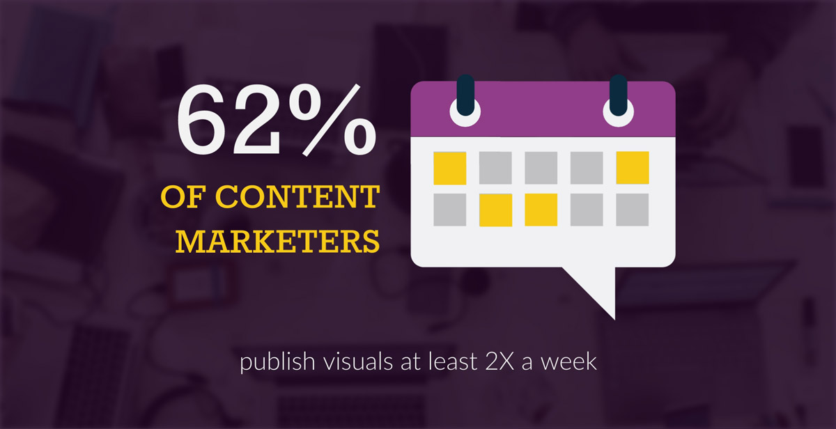infographic statistics - 62% of marketers publish visuals 2+ times/week