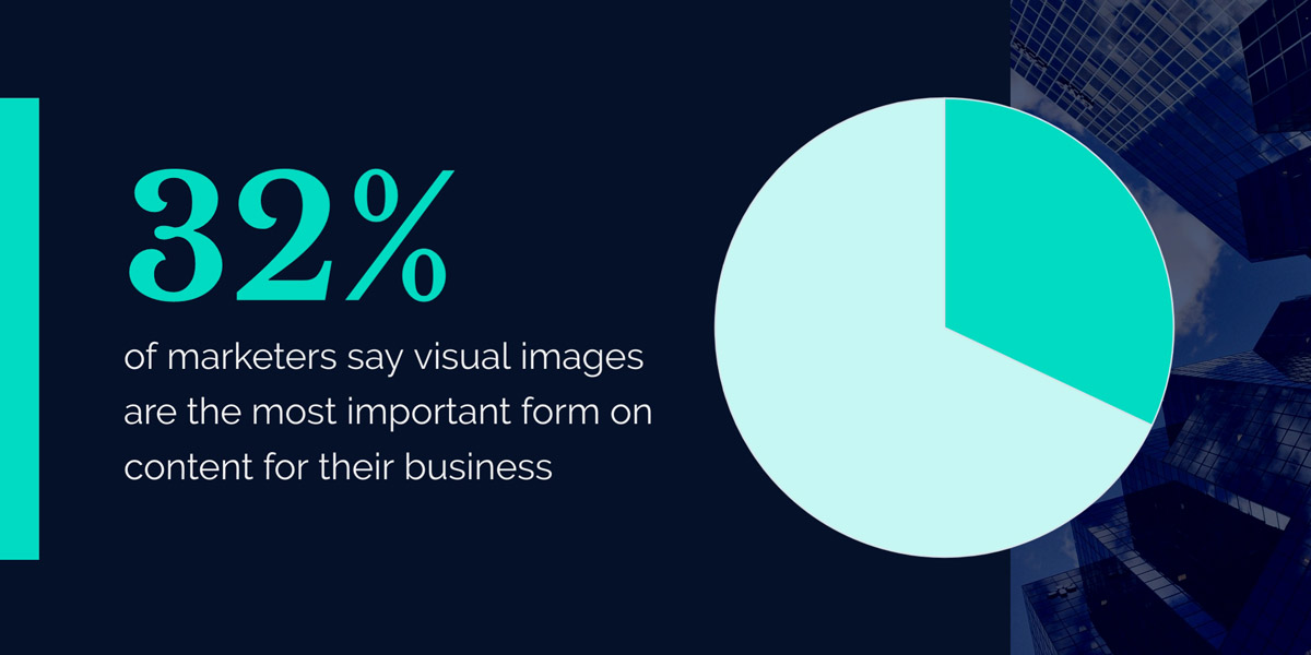 infographic statistics - 32% of marketers say visuals are the most important form of content