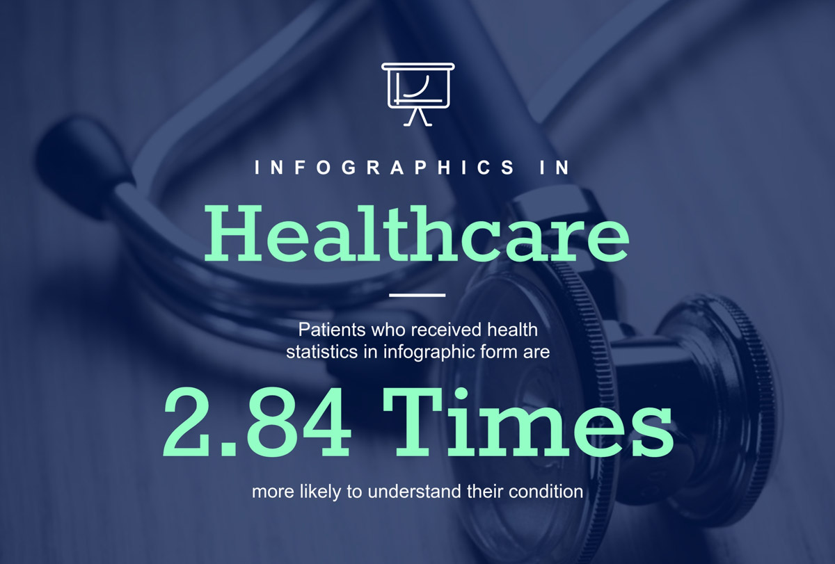 infographic statistics - infographics in healthcare