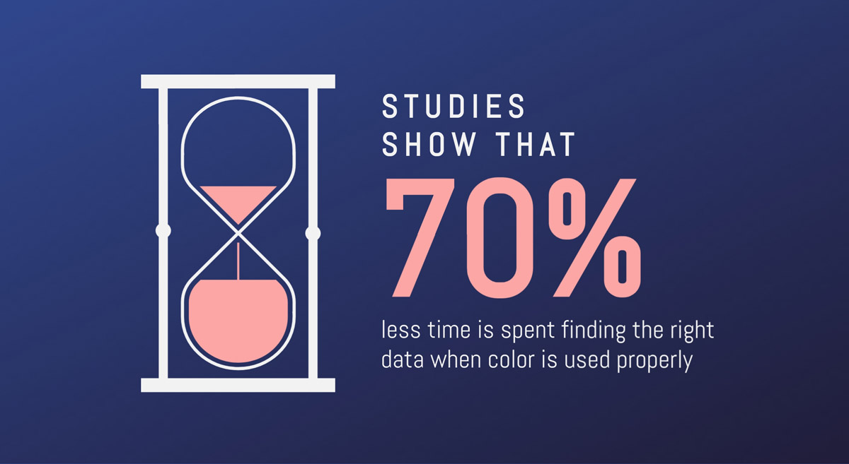 infographic statistics - color helps it take 70% less time to find data