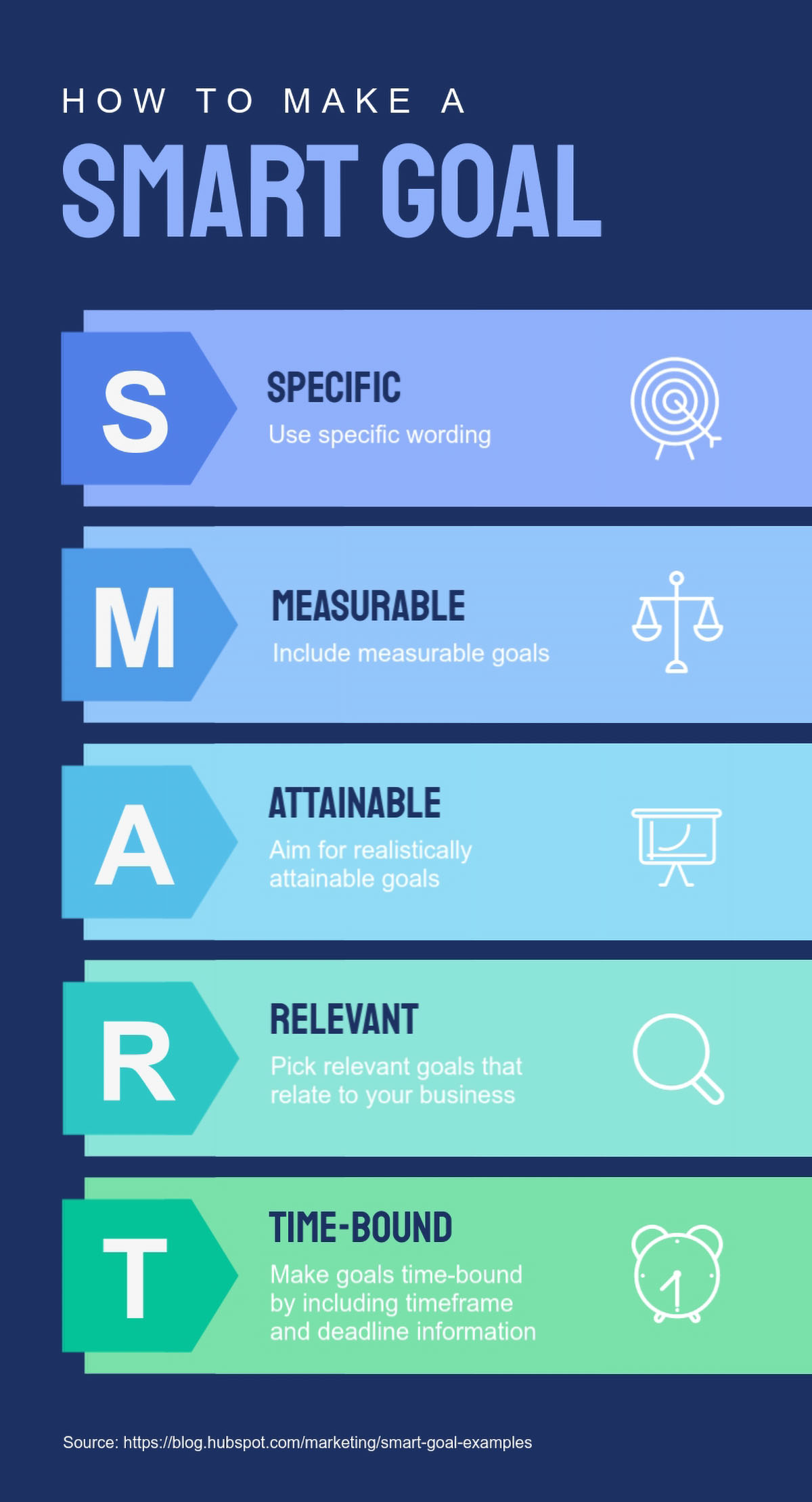 marketing presentation - smart goals infographic