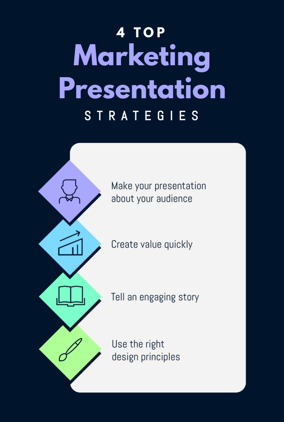 marketing presentation - 4 strategies for effective marketing presentations infographic
