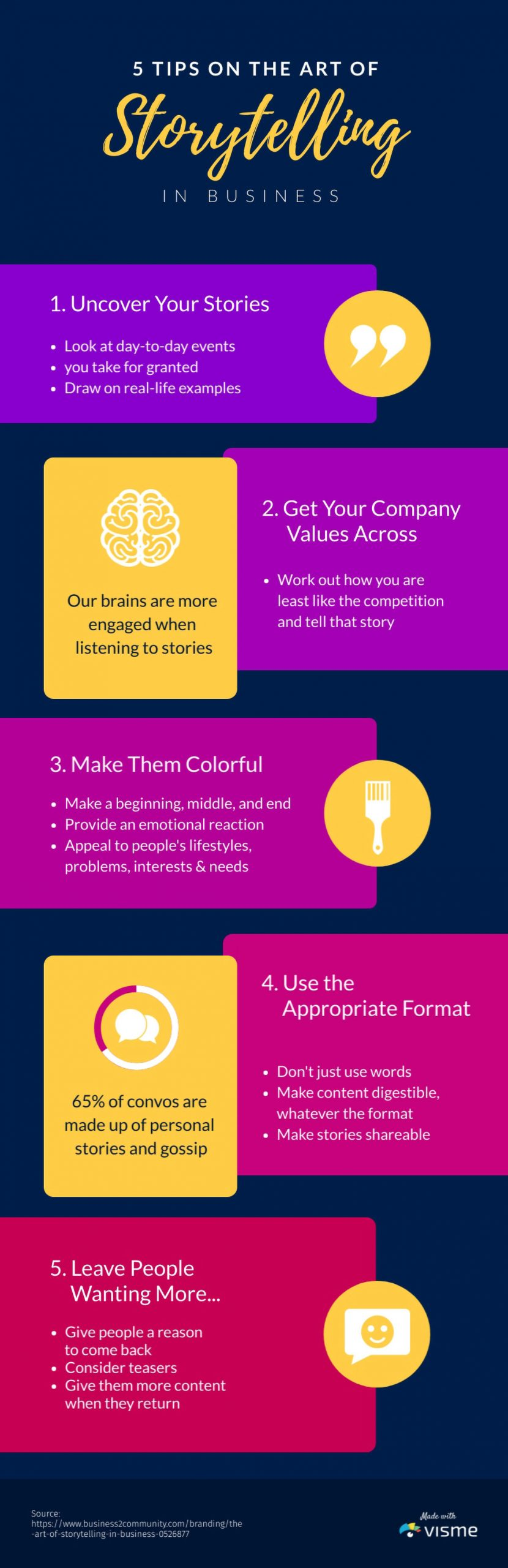 marketing presentation - the art of storytelling infographic