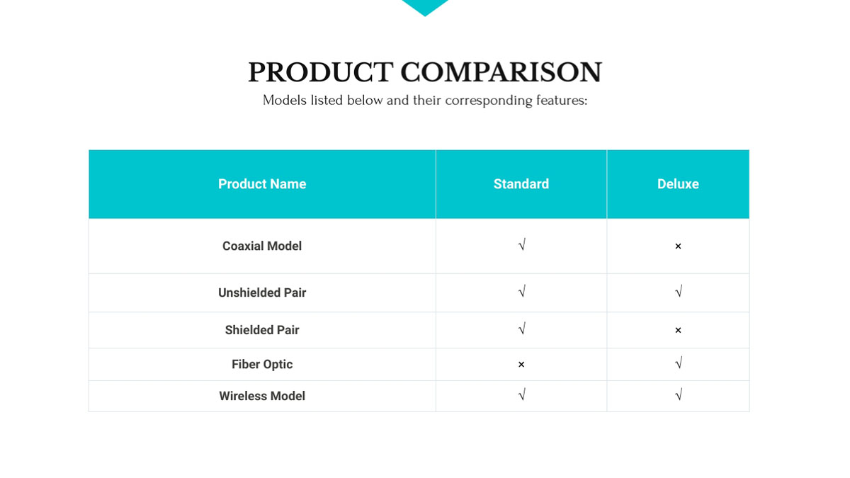 marketing presentation - product comparison presentation slide template