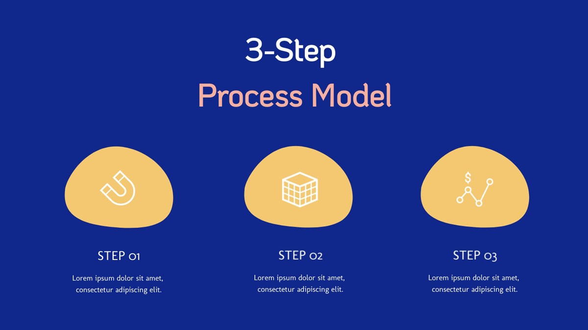 marketing presentation - process model presentation slide template