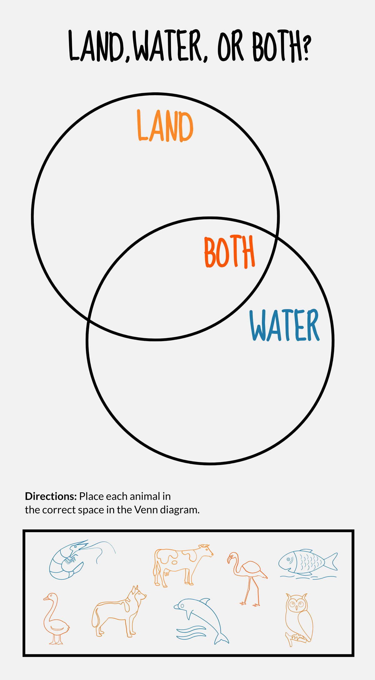 What is a Venn Diagram and How Do You Make One in VismeVisme