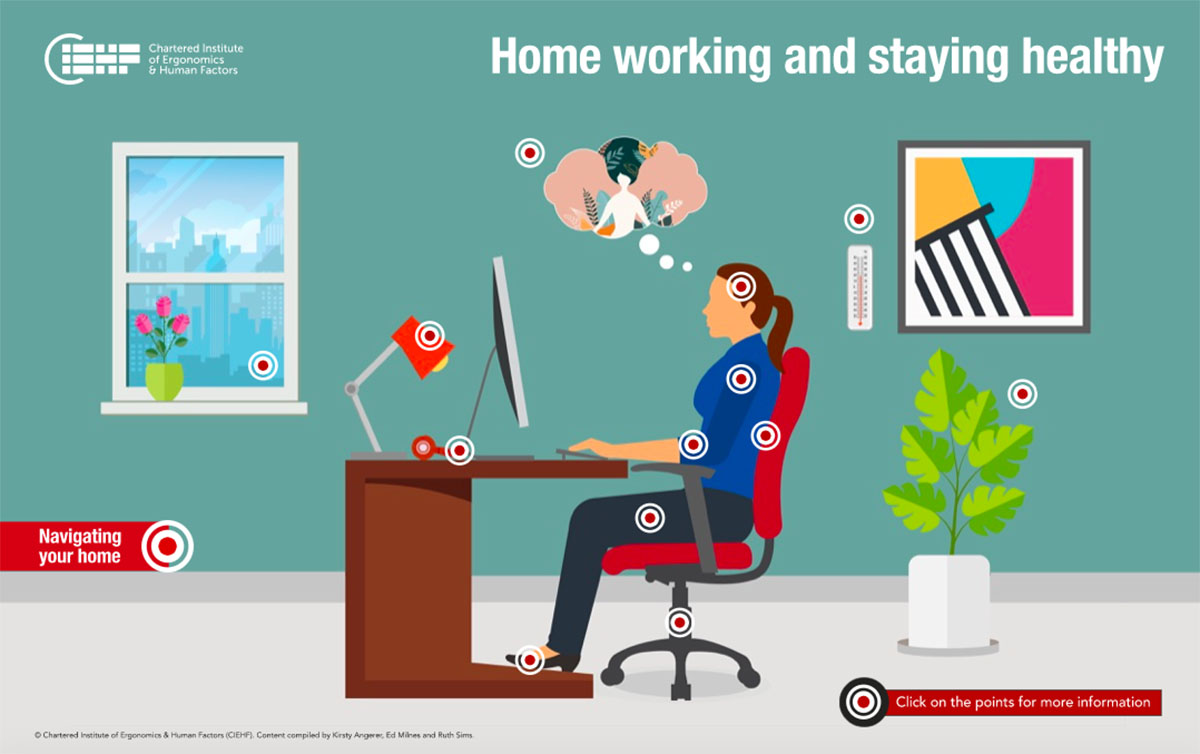 animated interactive infographics - home working and staying healthy