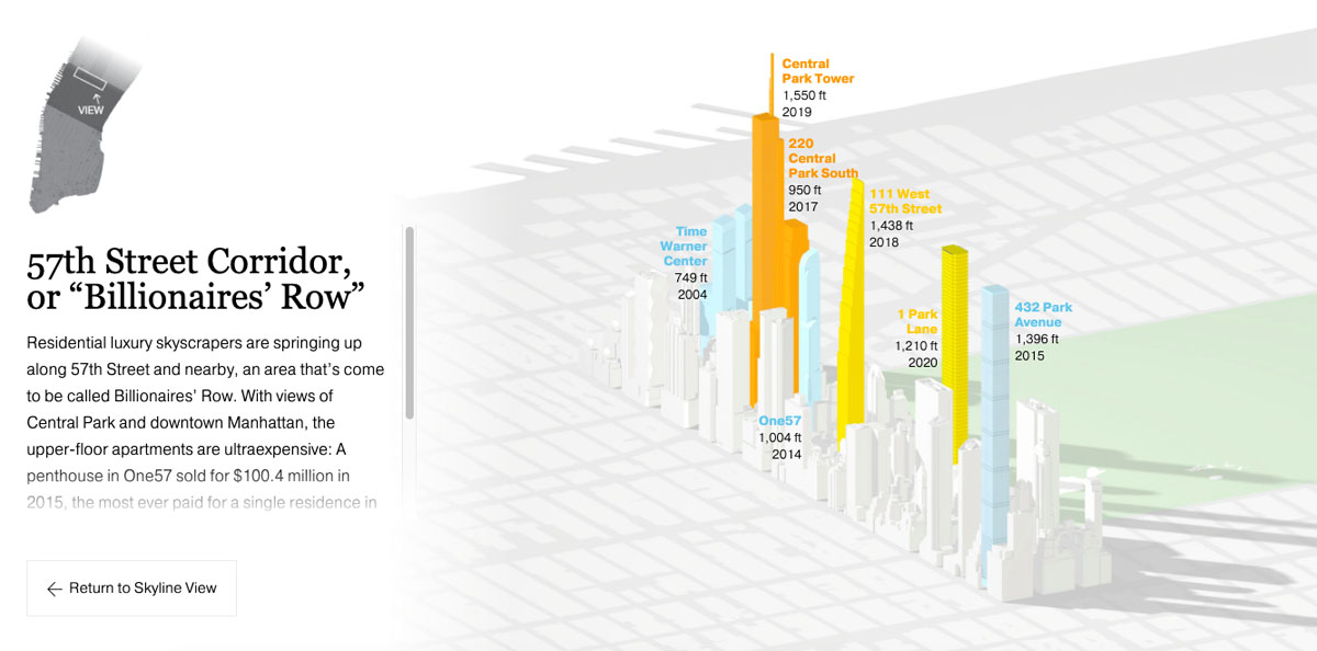 animated interactive infographics - nyc skyline
