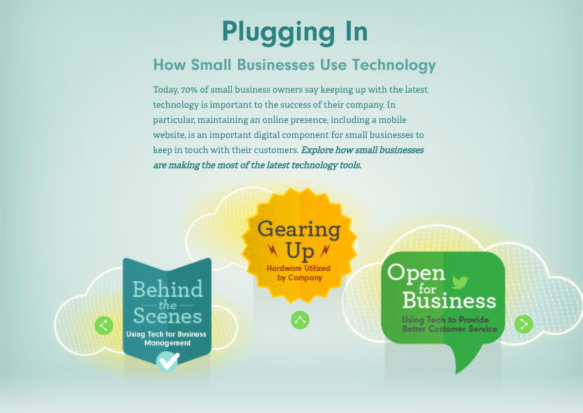 animated interactive infographics - plugging in