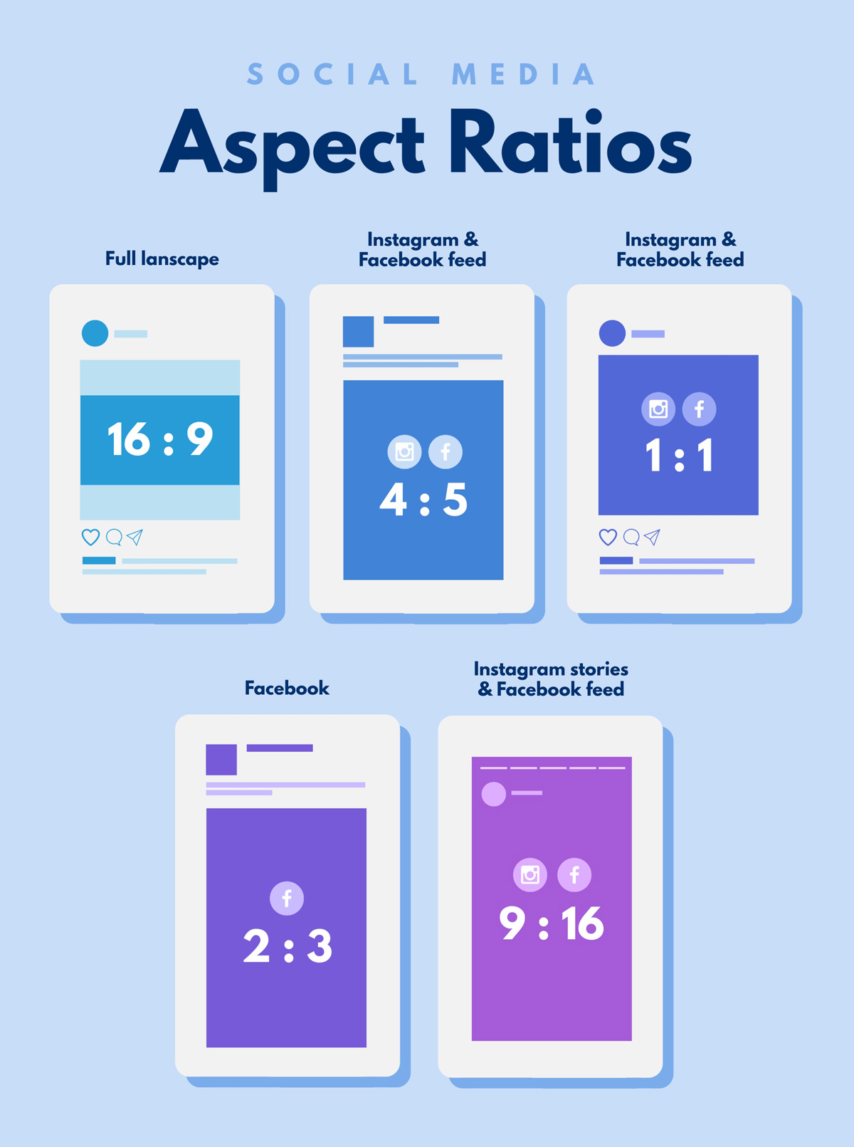 infographic dimensions - aspect ratio infographic