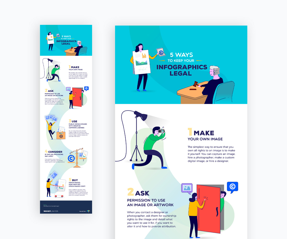 infographic dimensions - cut up longer infographics into horizontal infographics