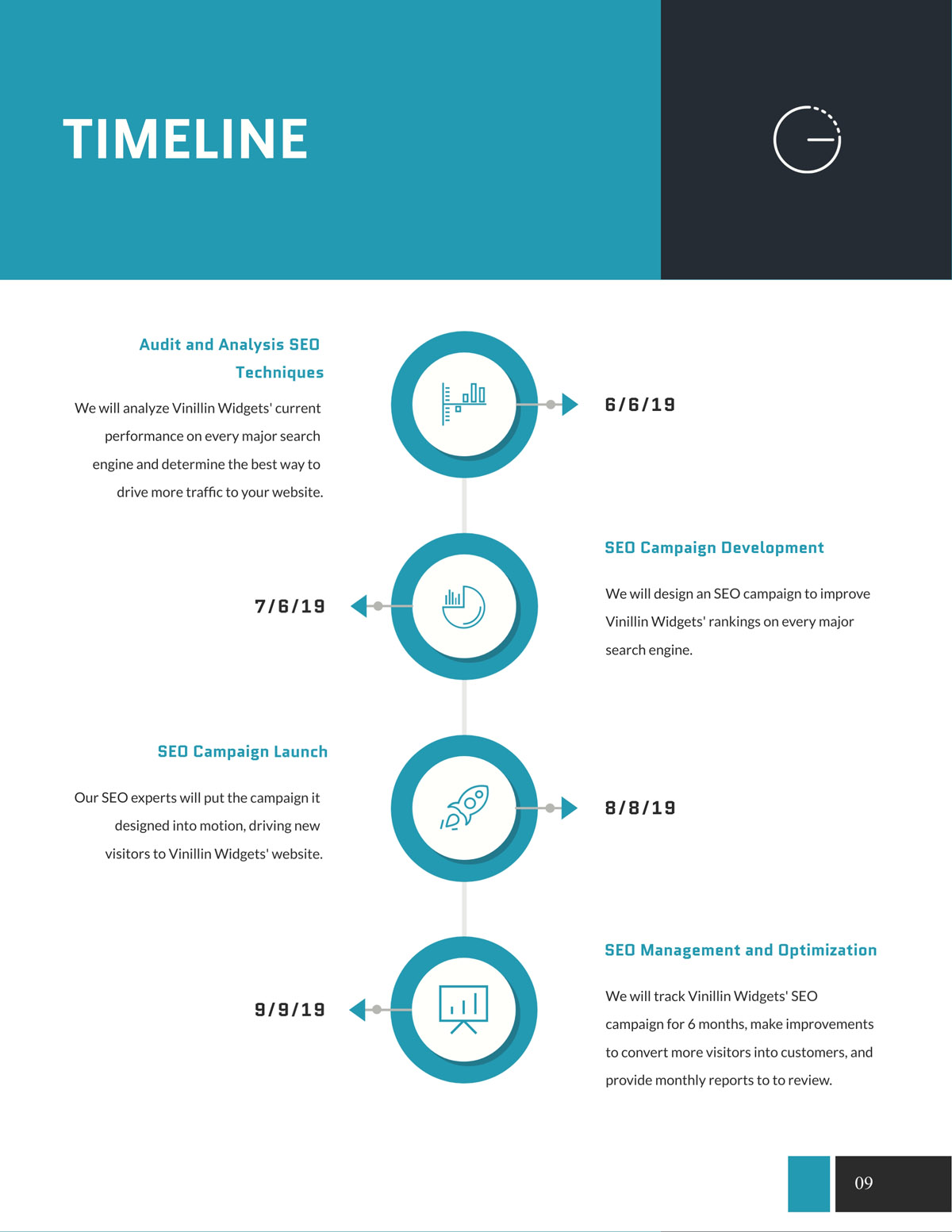business proposal - provide a timeline