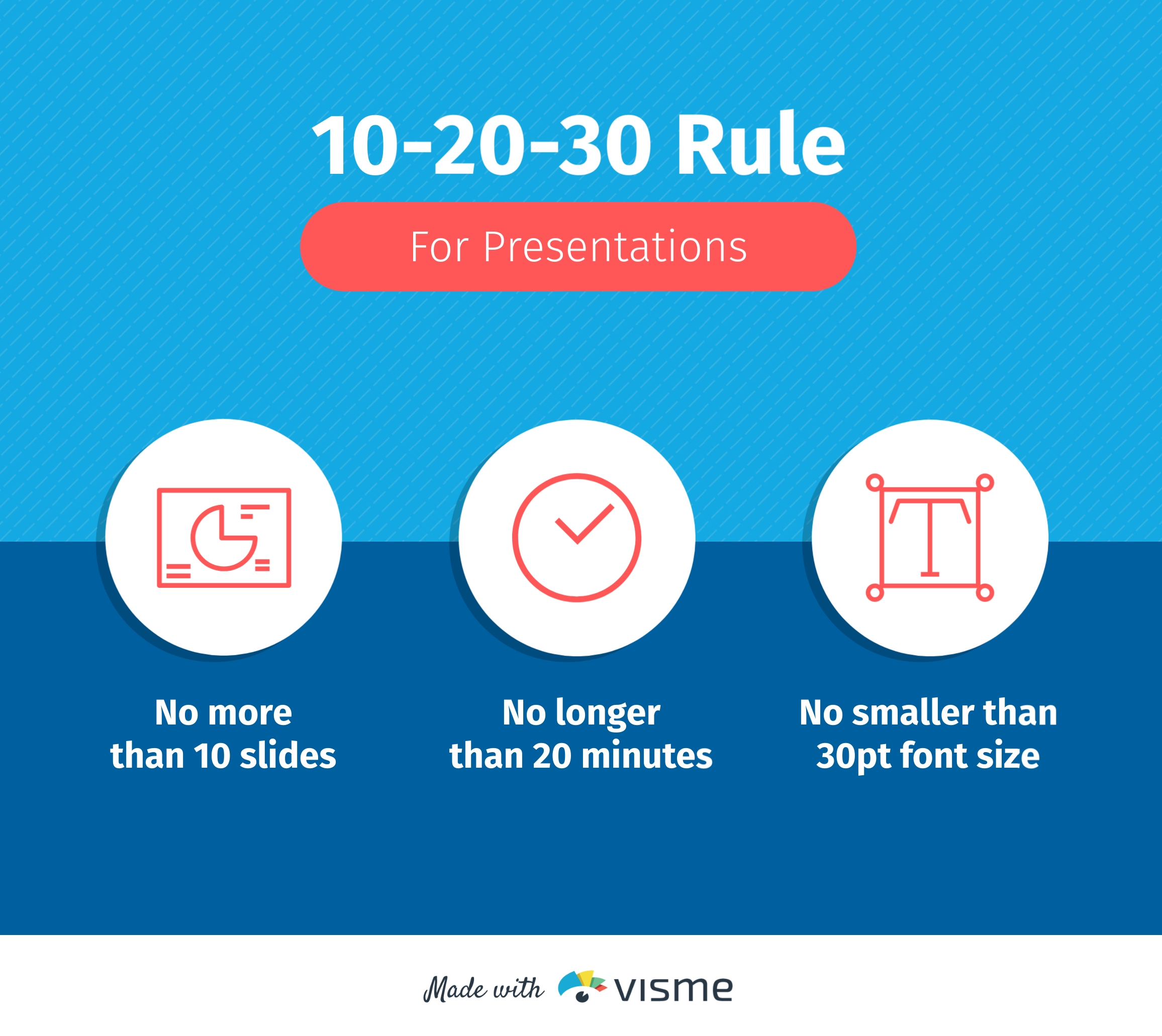 business plan presentation - 10-20-30 rule for presentations