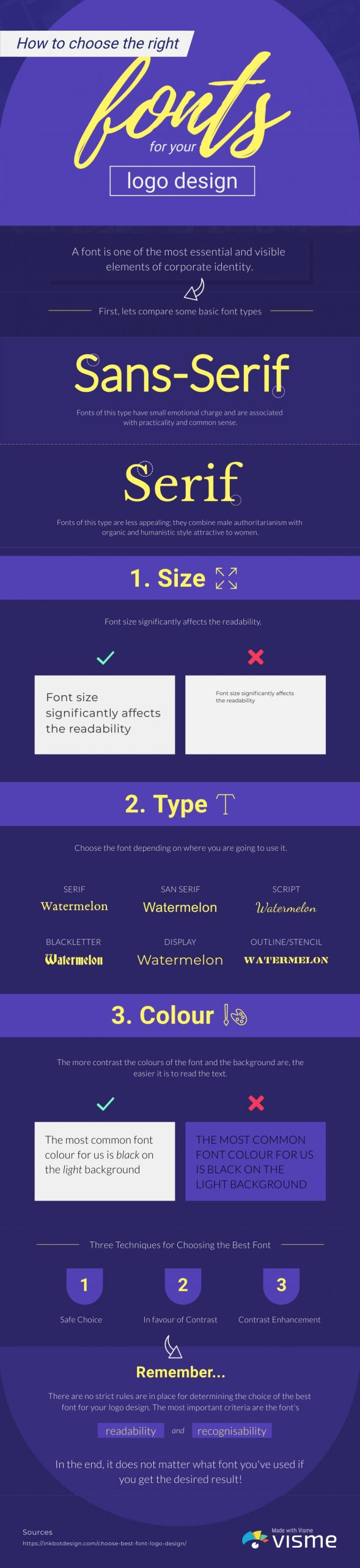 how to design a logo - how to choose the right font infographic