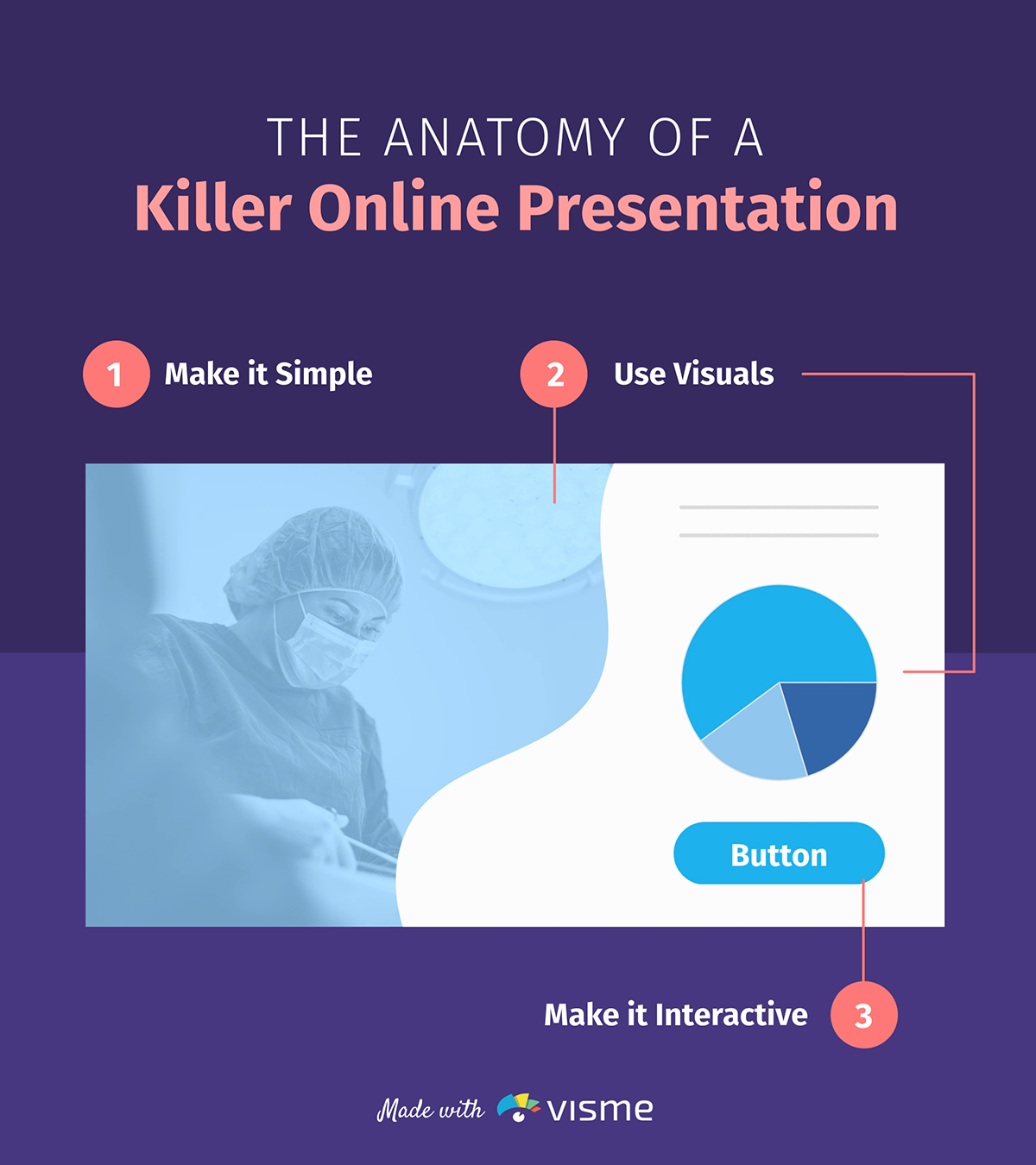 zoom presentation - The-Anatomy-of-a-Killer-Online-Presentation-Infographic_full