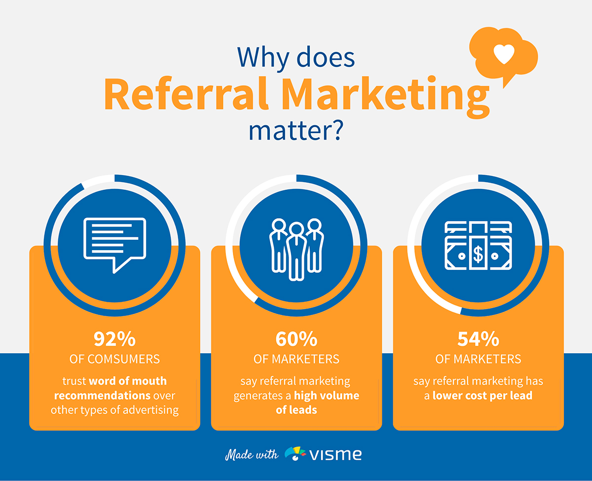 referral marketing - why does referral marketing matter infographic