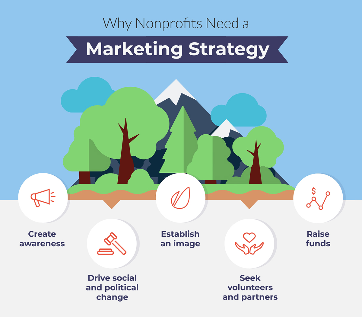 nonprofit marketing - benefits infographic