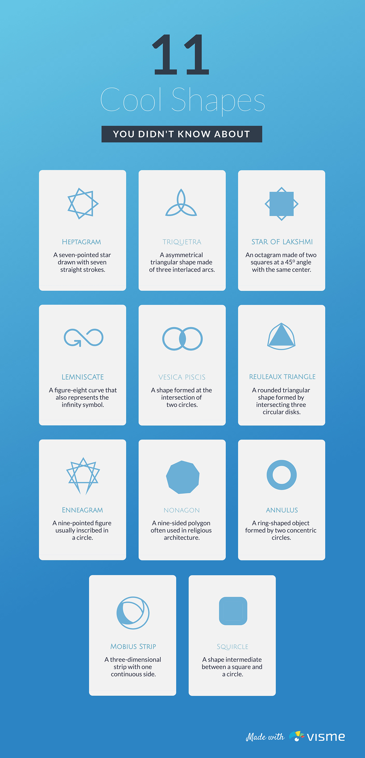 infographic marketing - cool shapes infographic template
