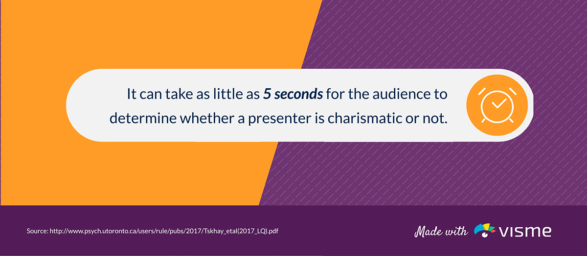 presentation statistics - as little as five seconds to determine charisma
