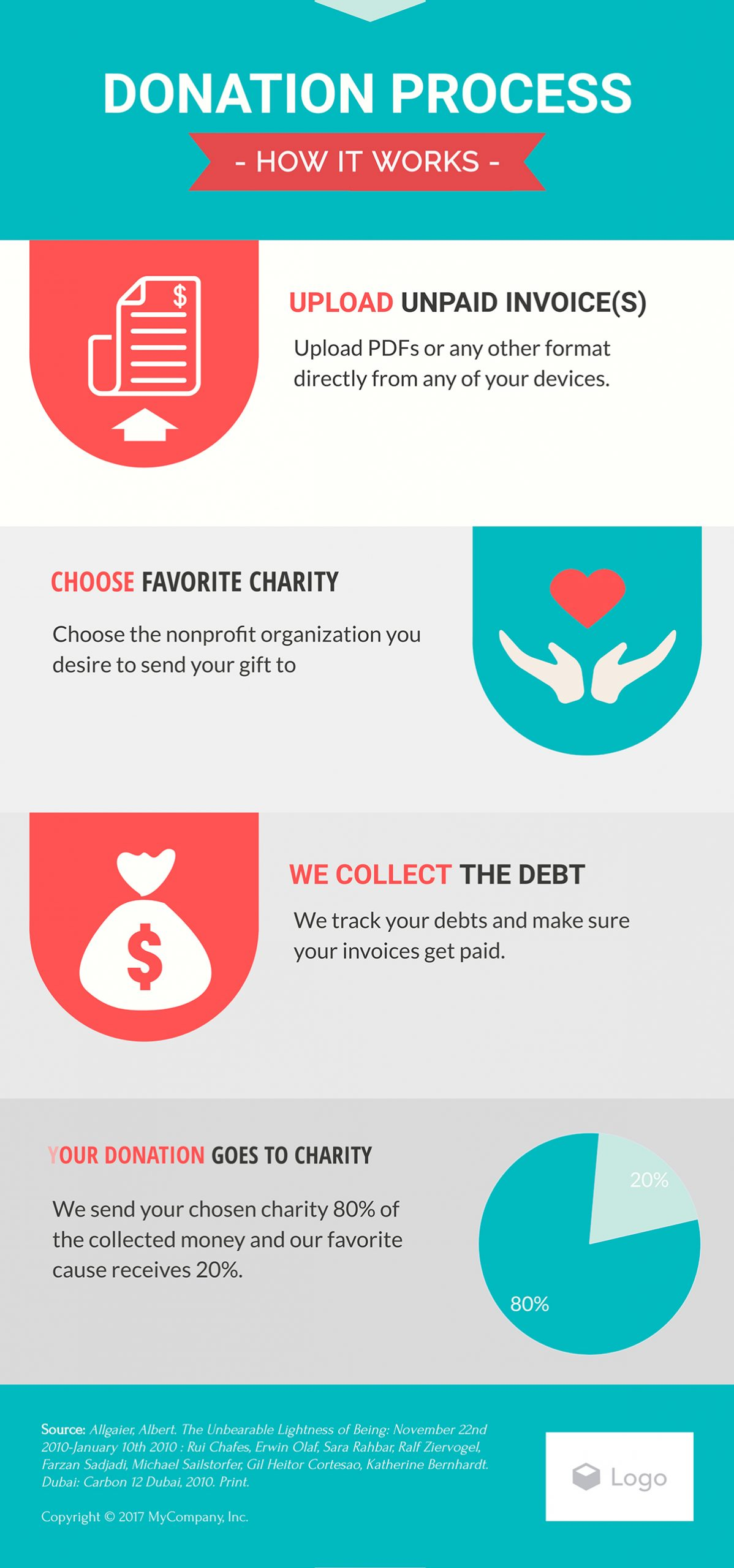nonprofit marketing - donation process infographic template