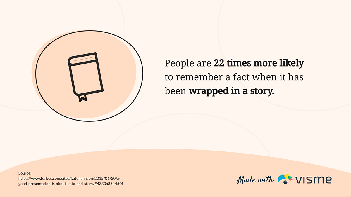 presentation statistics - people are 22x more likely to remember fact wrapped in a story