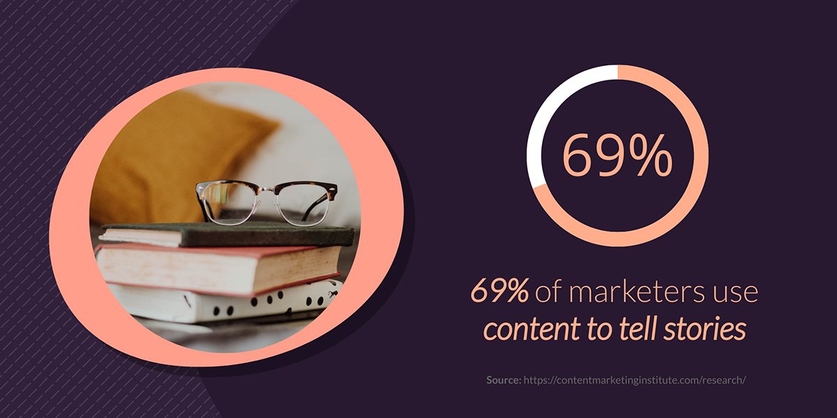 content marketing statistics - 69% of marketers use content to tell stories