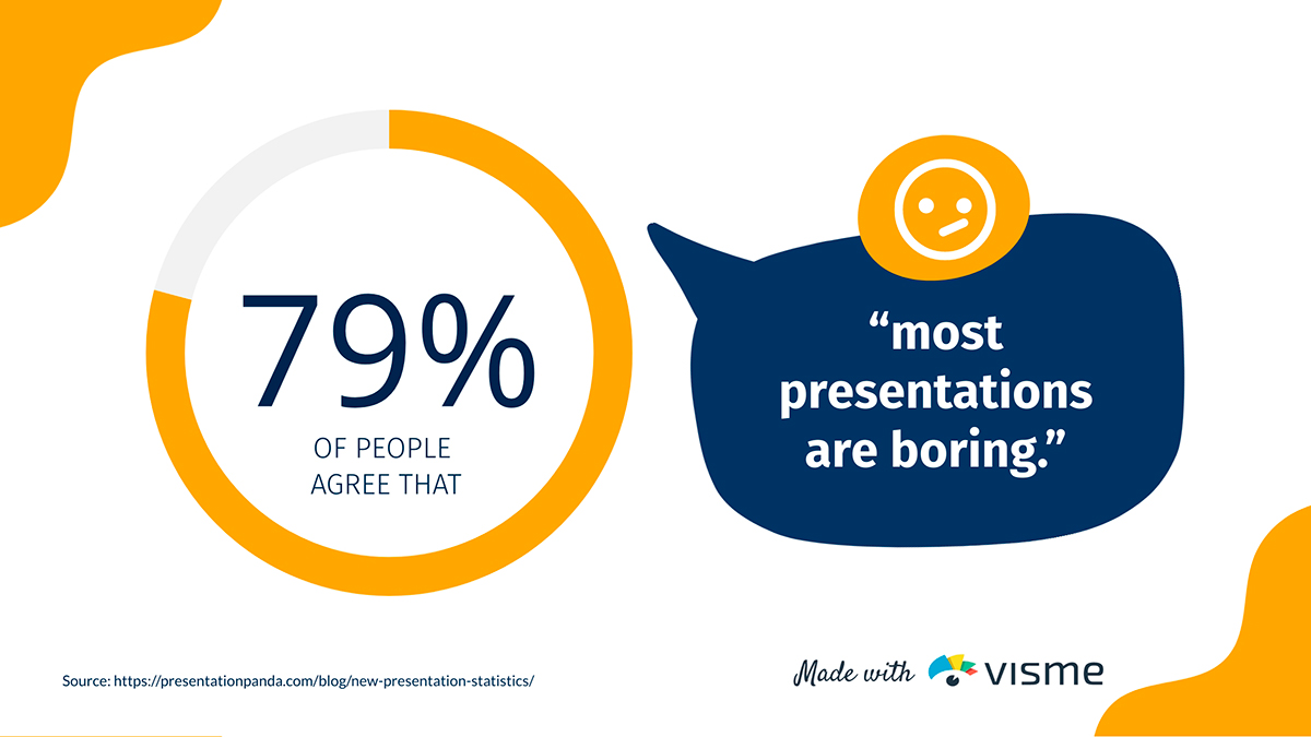 presentation statistics - 79% of people say most presentations are boring