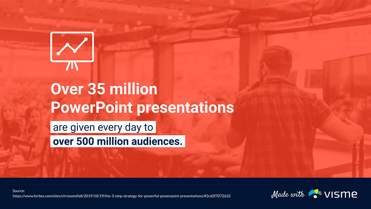 presentation statistics - 35 million powerpoint presentations are made daily