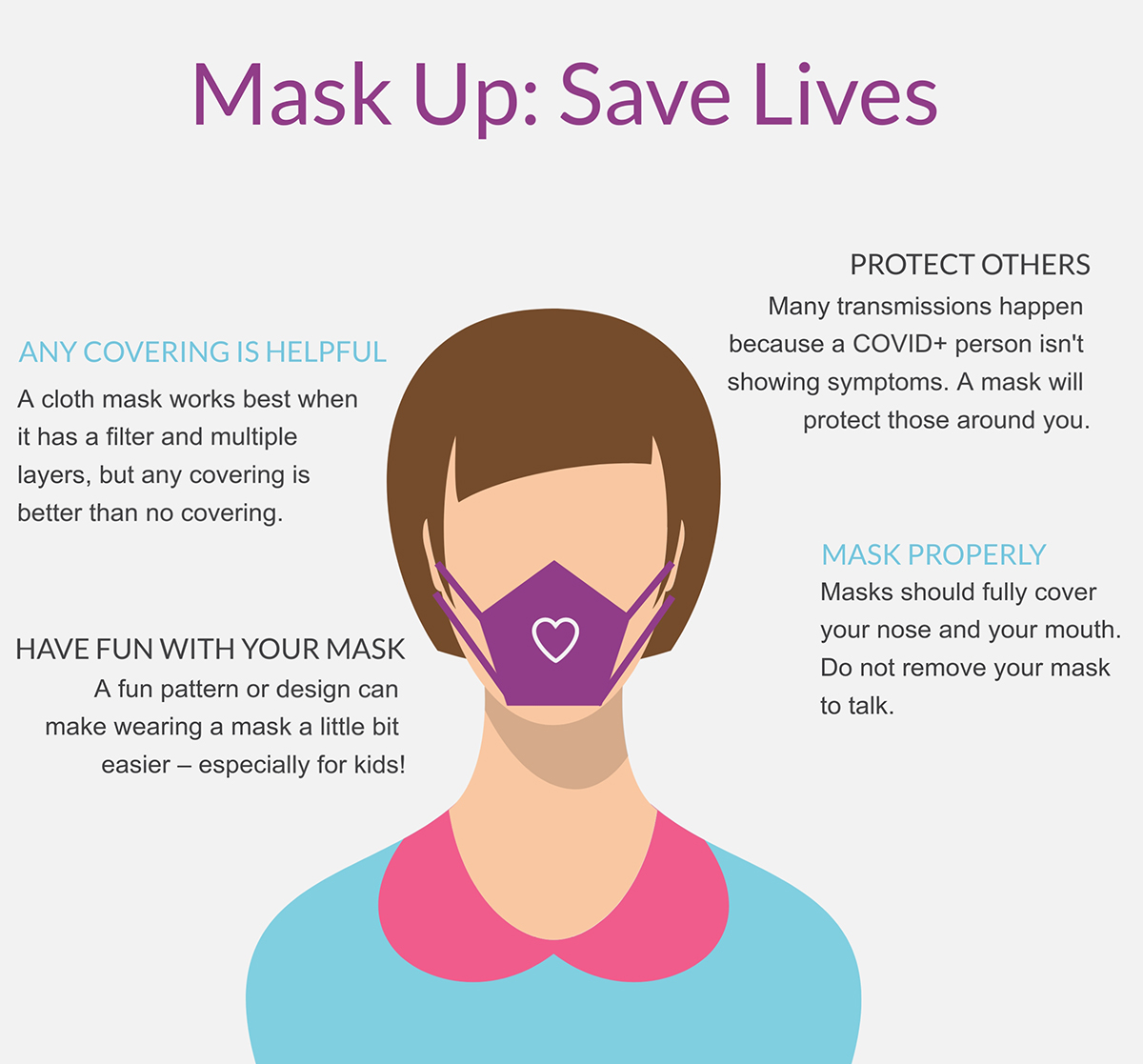 visme case study - mask up infographic