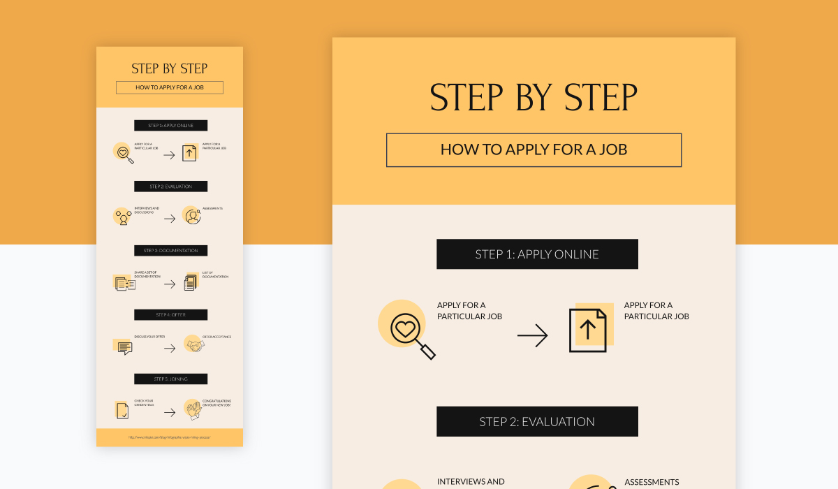 infographic marketing - step by step infographic template