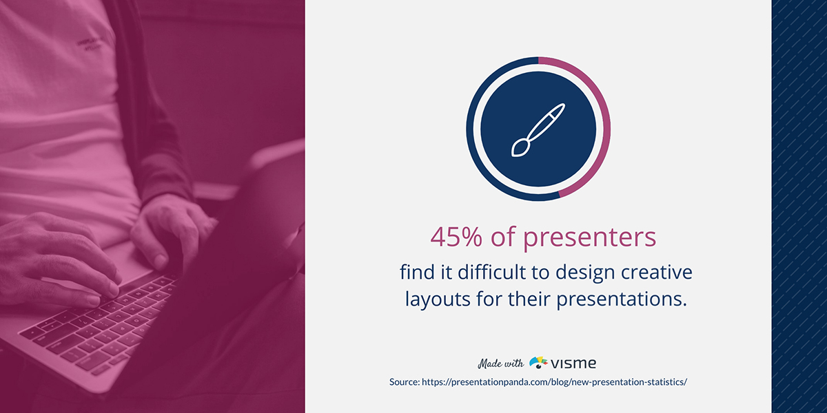 presentation statistics - 45% of presenters face difficulty designing creative layouts
