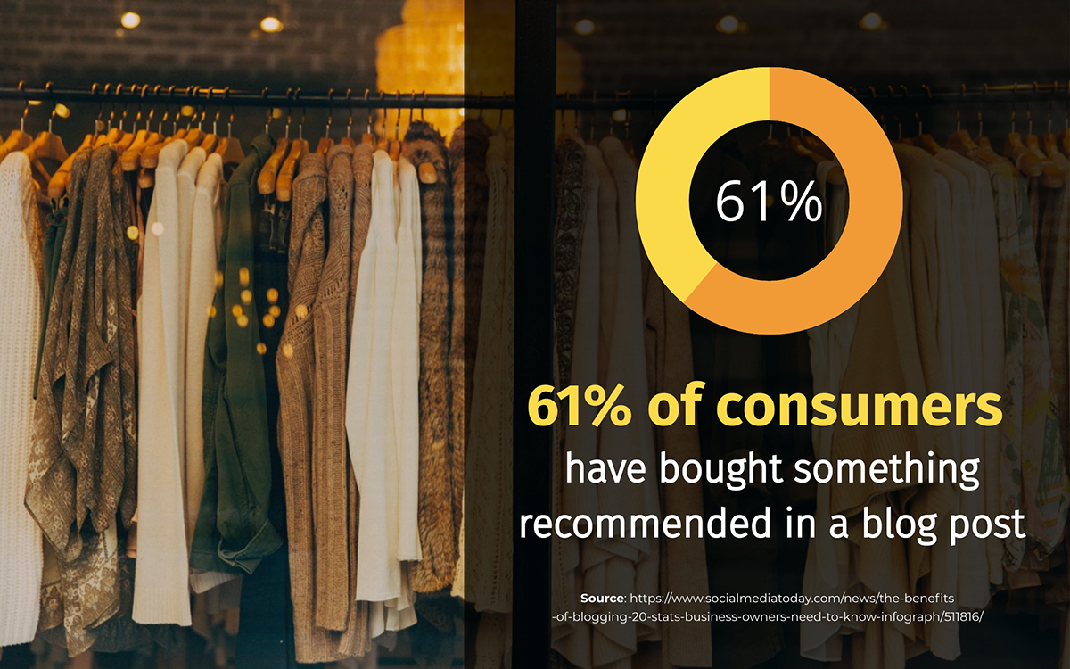 content marketing statistics - 61% of consumers have bought something recommended in a blog post
