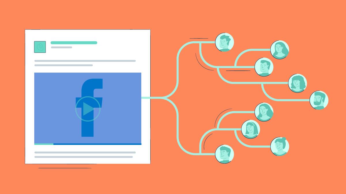 facebook video ad funnel - header