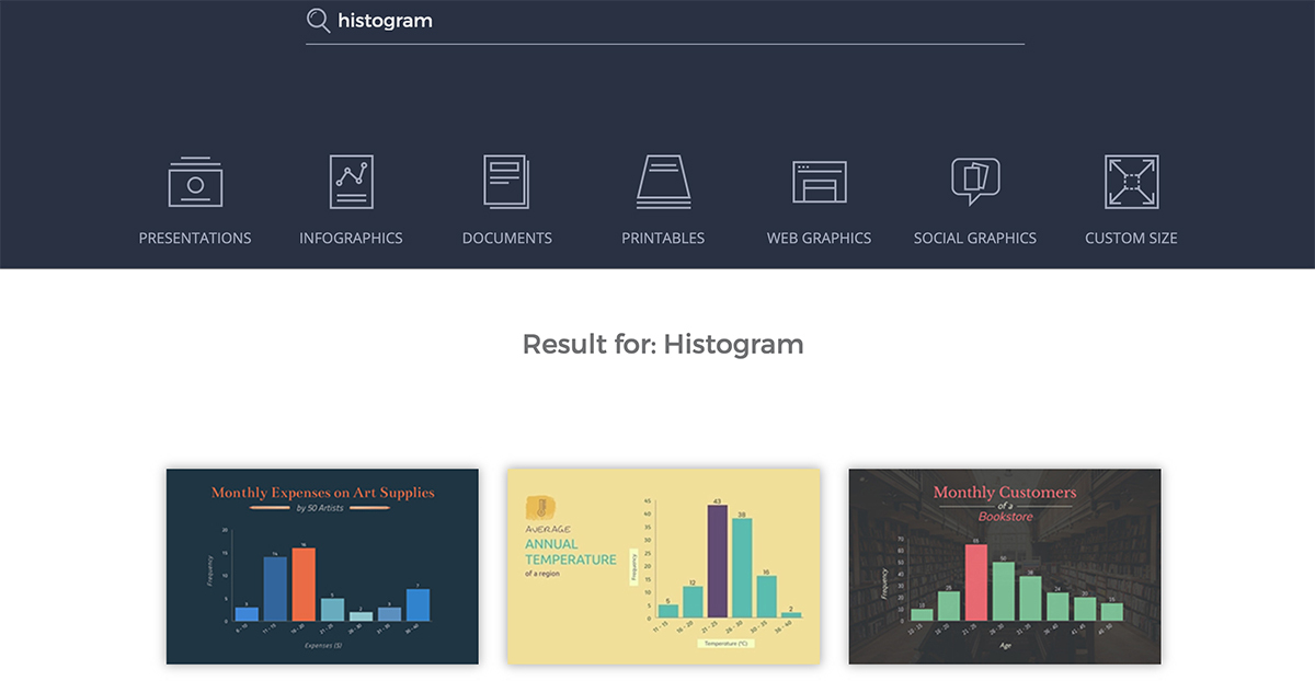 histogram - available visme templates