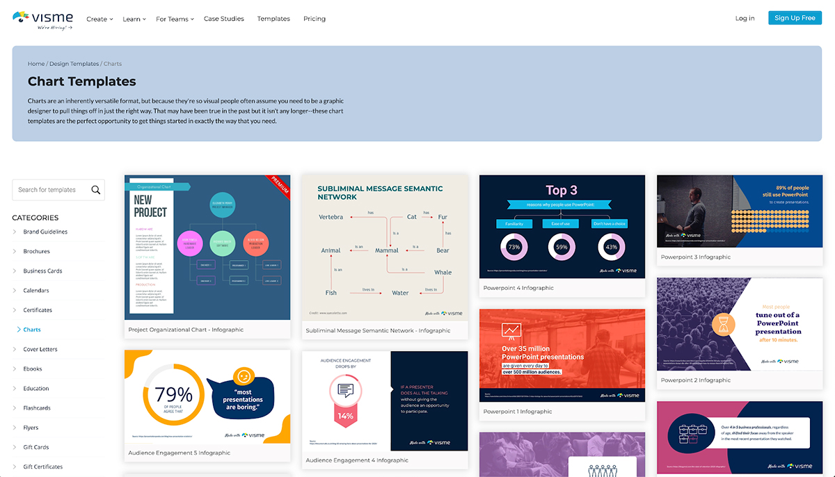 data visualization tools - visme templates