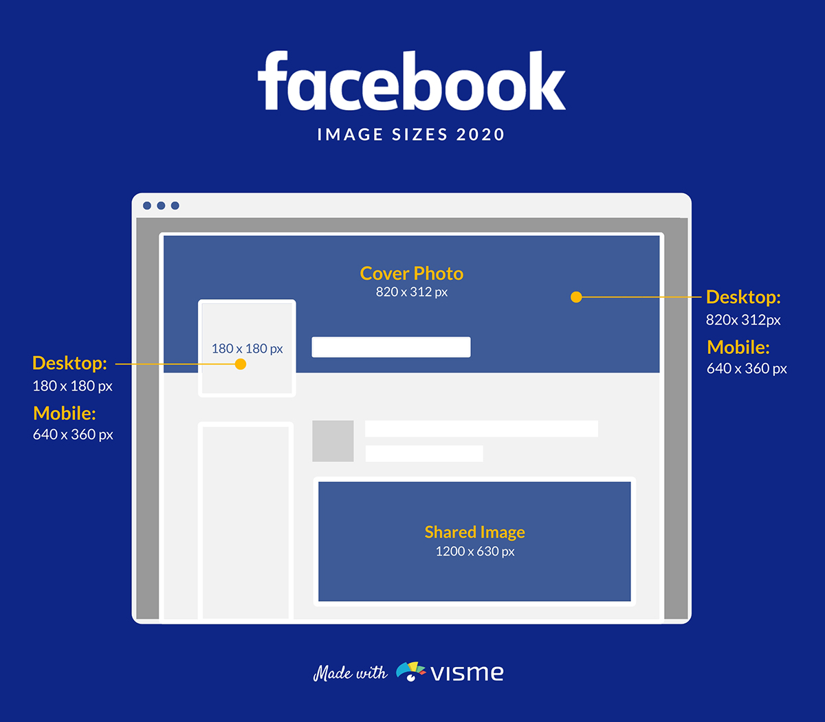 social media image sizes - facebook image sizes