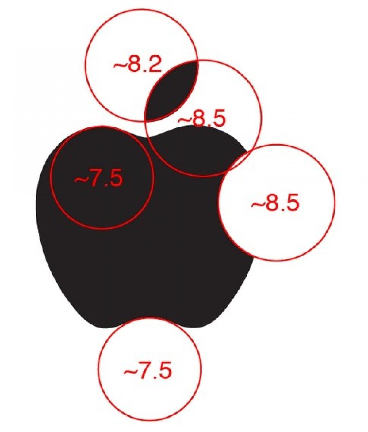 golden ratio - apple logo