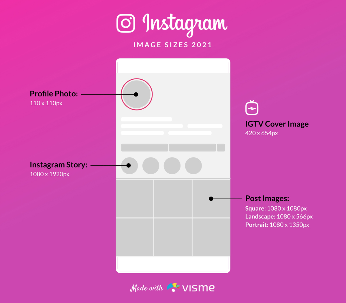 A mockup of Instagram's image sizes.