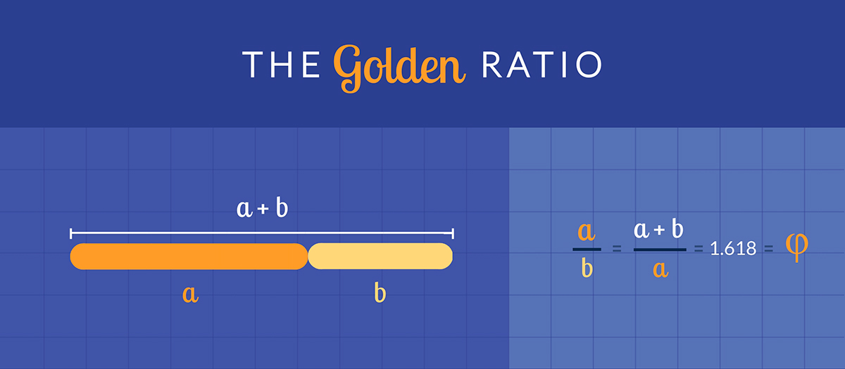 golden ratio - mathematical equation