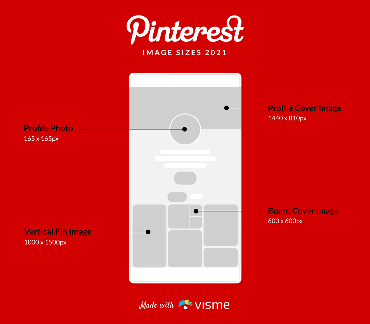 A mockup of Pinterest's image sizes.