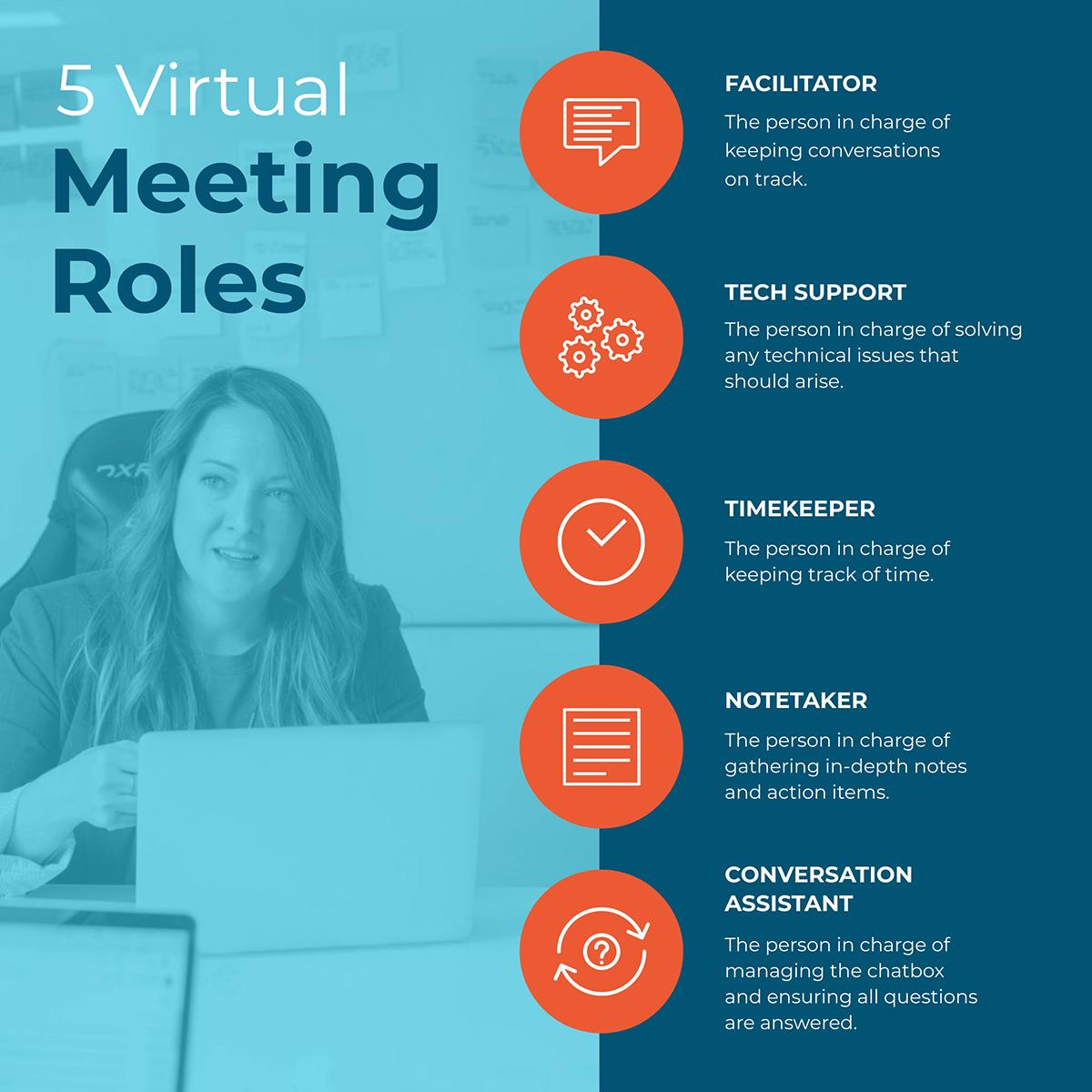 virtual meeting - description of roles