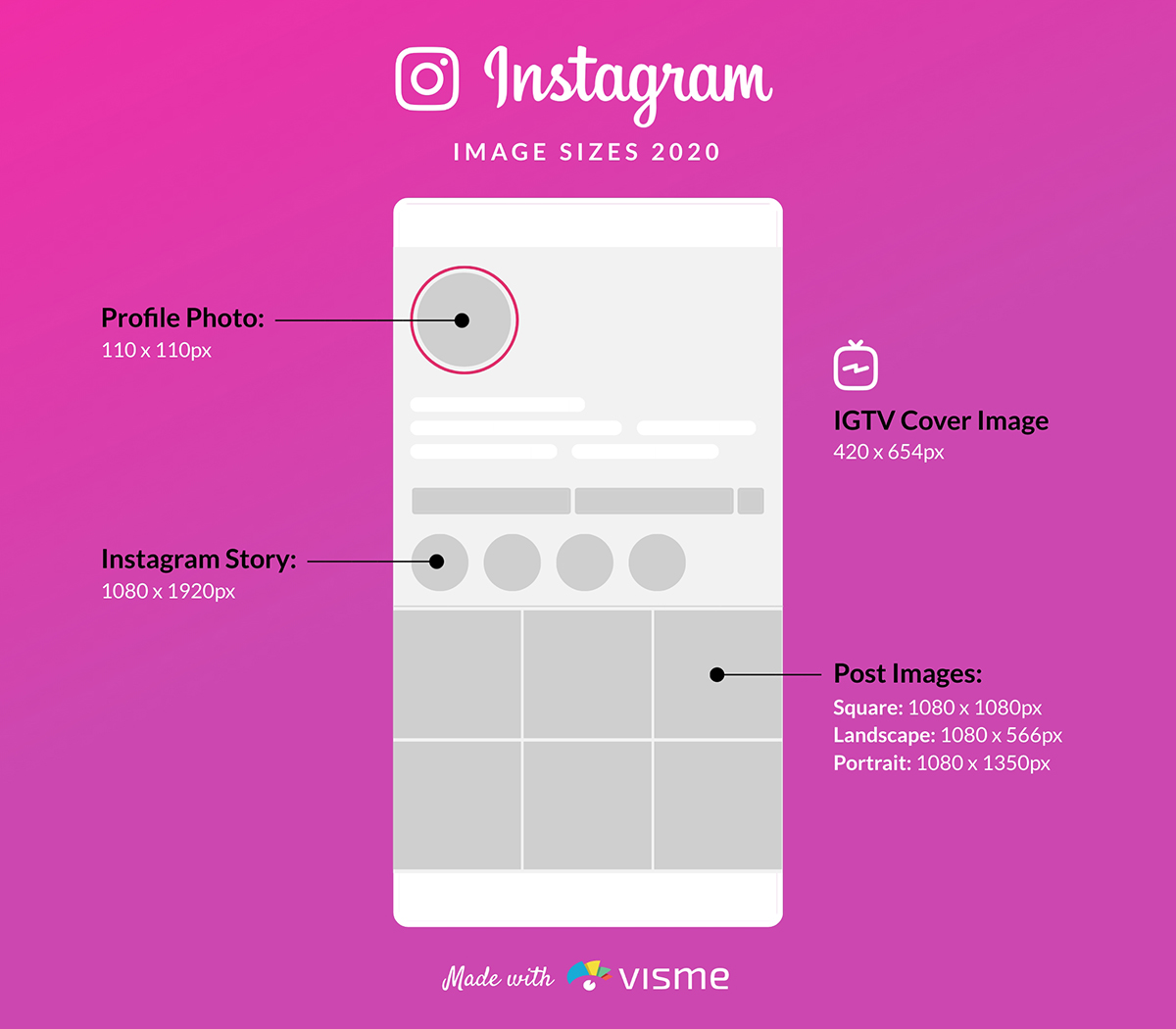 social media image sizes - instagram image sizes
