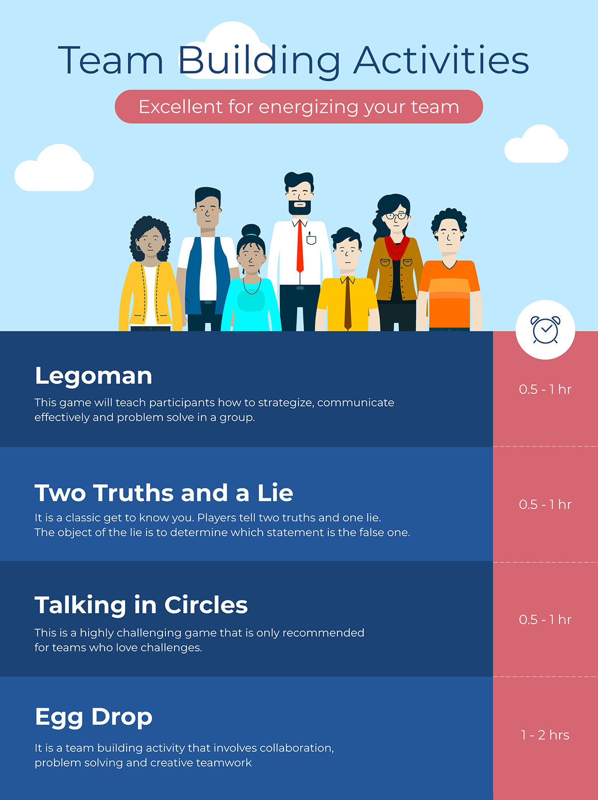 virtual team building activities - infographic with ideas