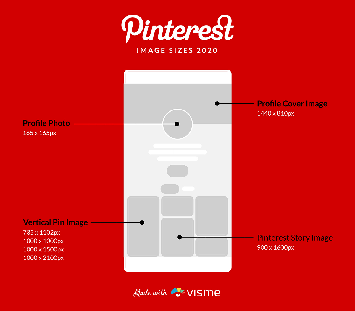 social media image sizes - pinterest image sizes