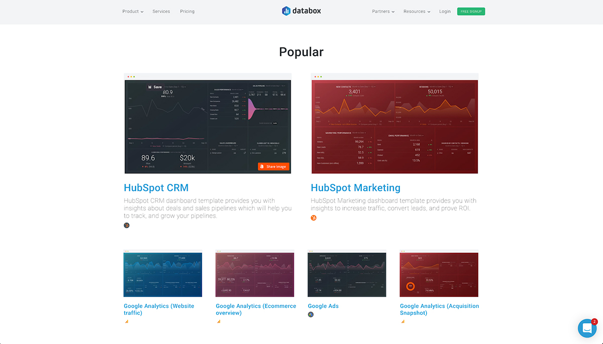 data visualization tools - databox templates