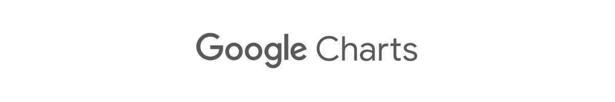 data visualization tools - google charts