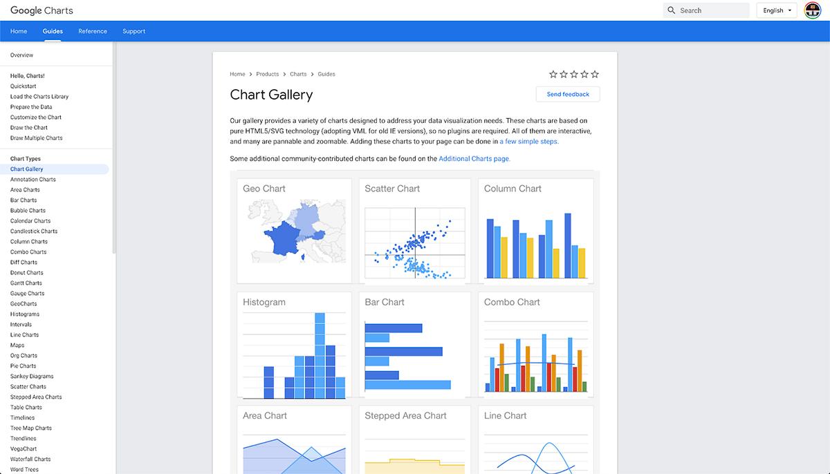 data visualization tools - google charts templates
