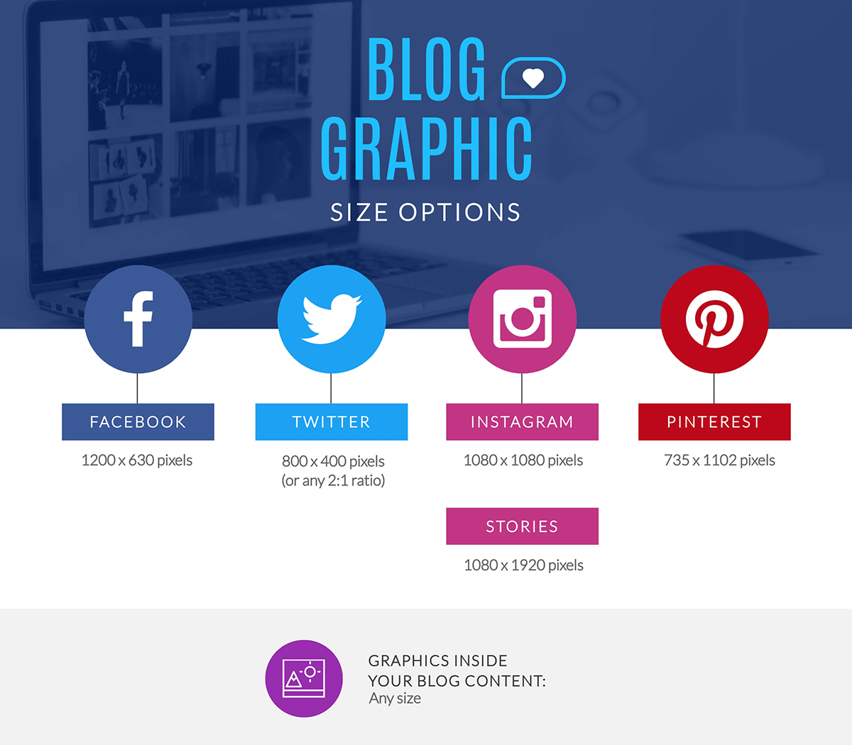 blog graphics sizes infographic