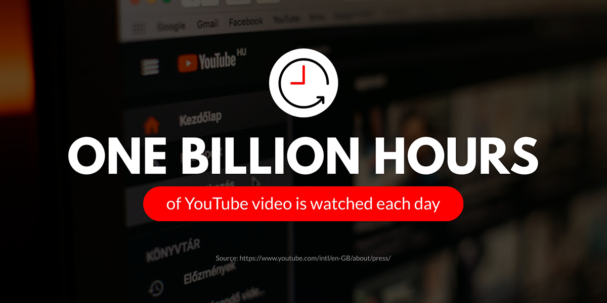 video marketing statistics - one billion hours of youtube video is watched each day
