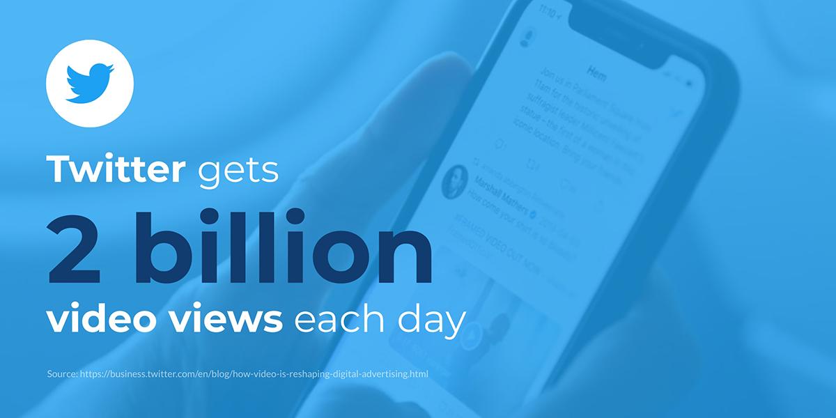 video marketing statistics - twitter gets 2 billion video views each day